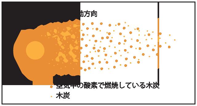 kamurogiku-illustration